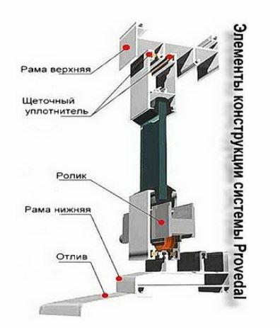 Остекление алюминий - балконы и лоджии.